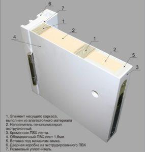 Дверное полотно глухое Капель 21-10 гладкое белое 2000х900 мм с телескопическим коробом